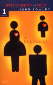 Attachment Theory Attachment and Loss